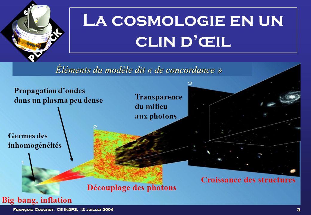 François Couchot, CS IN2P3, 12 juillet 2004 14 Planck/WMAP Mesure différentielle pour WMAP, meilleure stabilité pour Planck Résolution angulaire 3fois meilleure Sensibilité 100 fois meilleure Bonne séparation des composantes Meilleure redondance dans la mesure de la polarisation