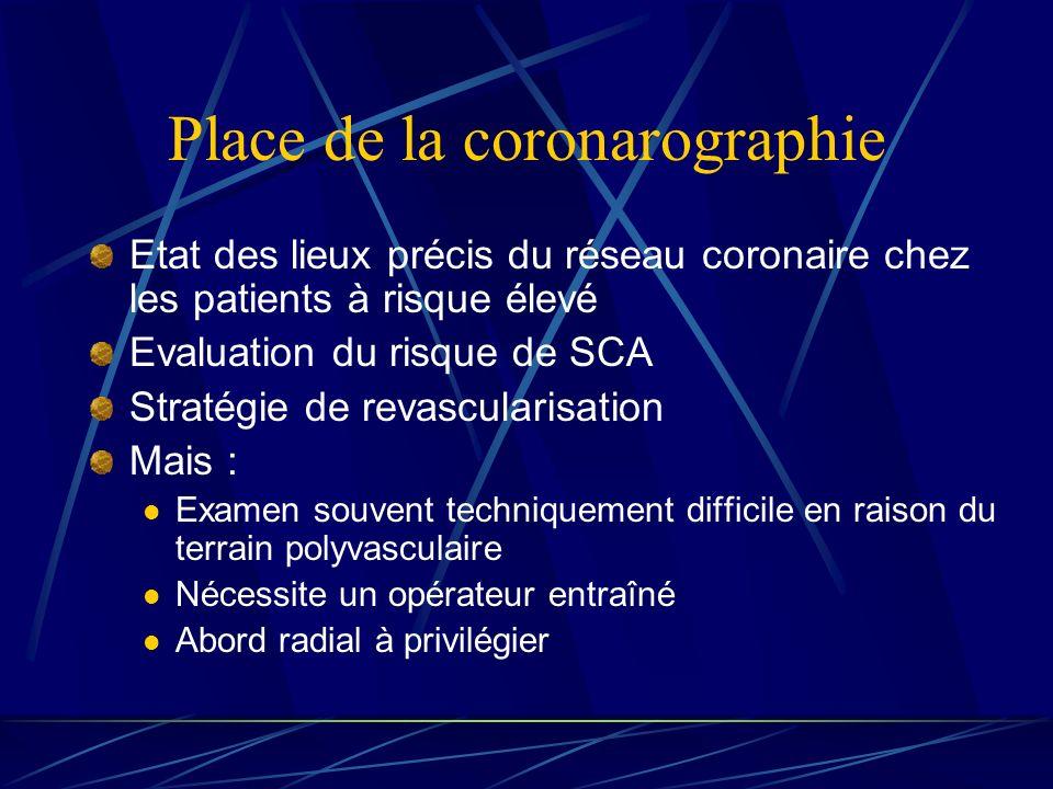 Place de la coronarographie Etat des lieux précis du réseau coronaire chez les patients à risque élevé Evaluation du risque de SCA Stratégie de revasc