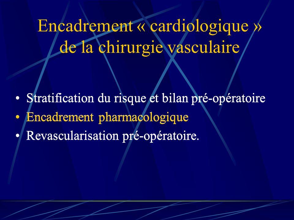 Stratification du risque et bilan pré-opératoire Encadrement pharmacologique Revascularisation pré-opératoire. Encadrement « cardiologique » de la chi