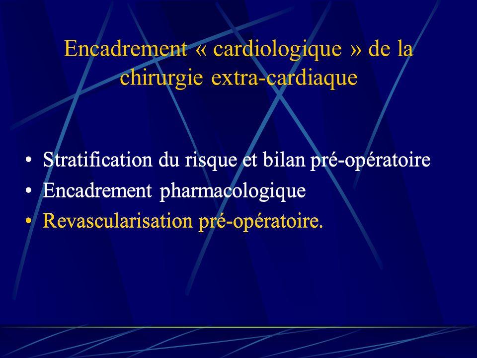 Encadrement « cardiologique » de la chirurgie extra-cardiaque Stratification du risque et bilan pré-opératoire Encadrement pharmacologique Revasculari