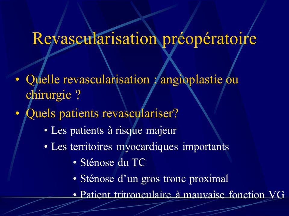 Revascularisation préopératoire Quelle revascularisation : angioplastie ou chirurgie ? Quels patients revasculariser? Les patients à risque majeur Les