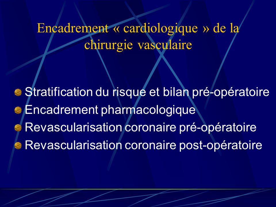 Encadrement « cardiologique » de la chirurgie vasculaire Stratification du risque et bilan pré-opératoire Encadrement pharmacologique Revascularisatio