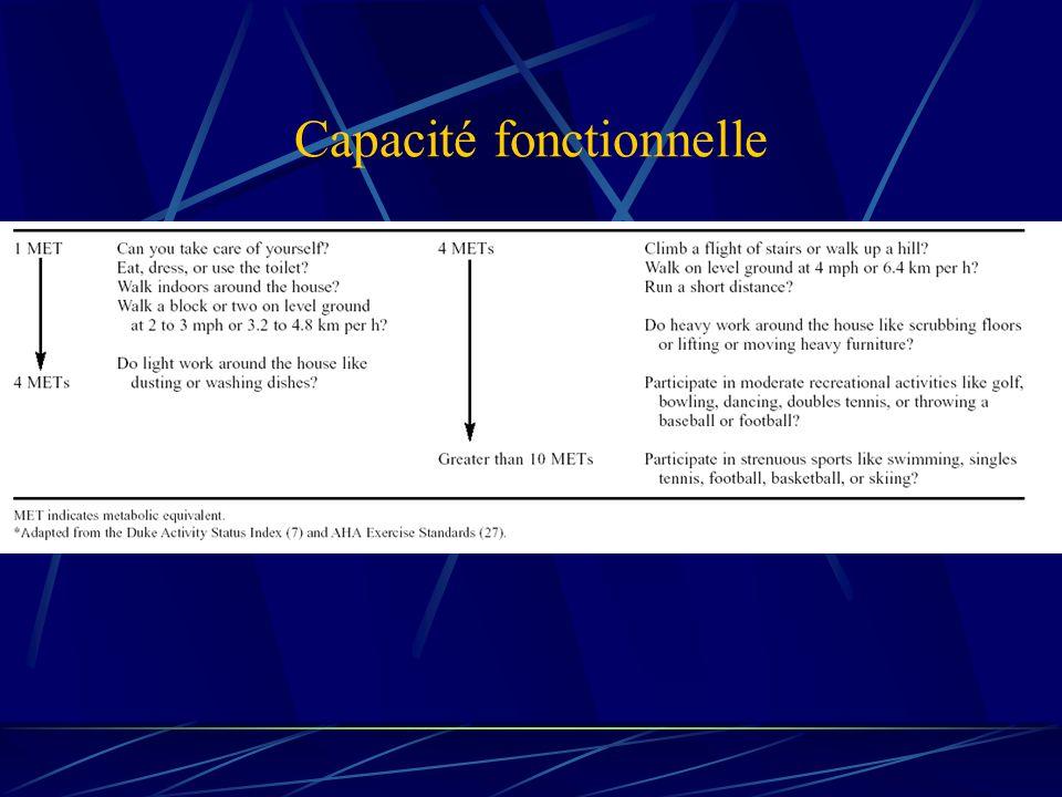 Examens complémentaires (1) ECG de repos Recherche dune ischémie, dune HVG et de troubles du rythme ou de conduction Biologie NFS, créatininémie, Glycémie, Bilan lipidique