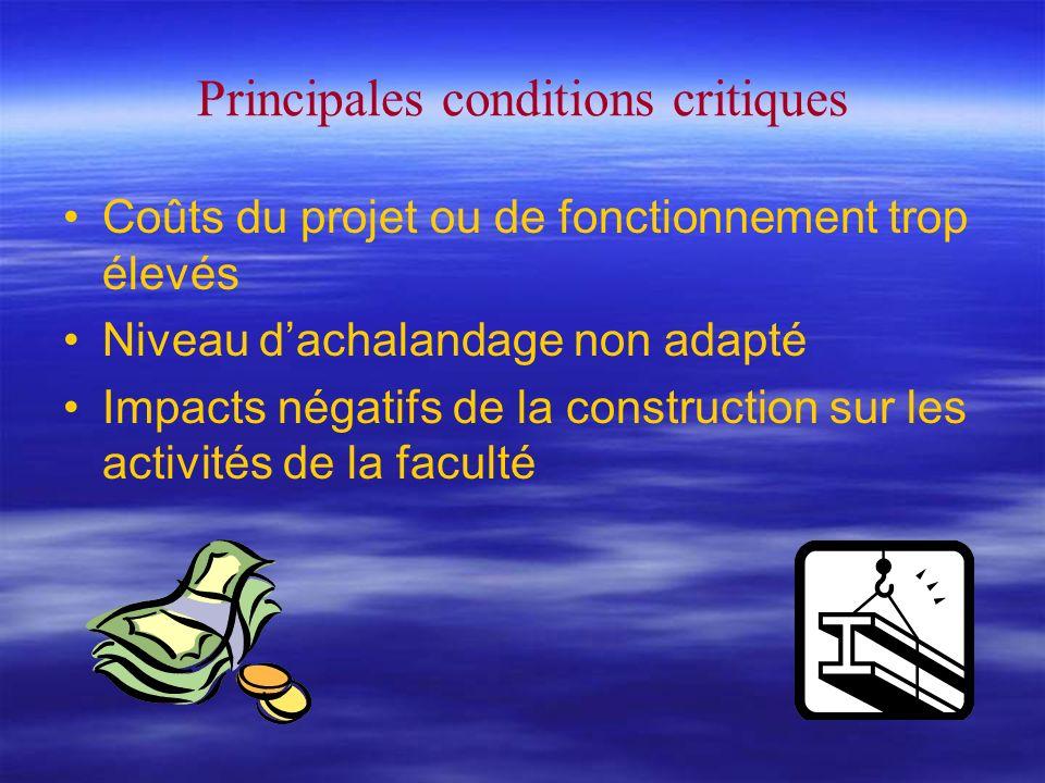 Principales conditions critiques Coûts du projet ou de fonctionnement trop élevés Niveau dachalandage non adapté Impacts négatifs de la construction sur les activités de la faculté