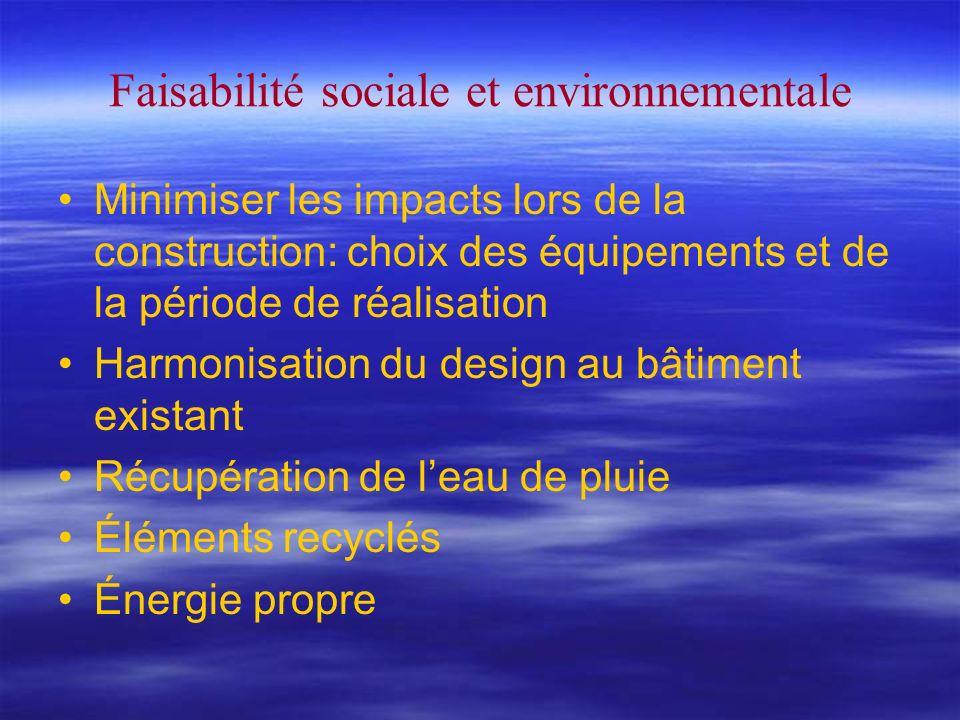 Faisabilité sociale et environnementale Minimiser les impacts lors de la construction: choix des équipements et de la période de réalisation Harmonisation du design au bâtiment existant Récupération de leau de pluie Éléments recyclés Énergie propre