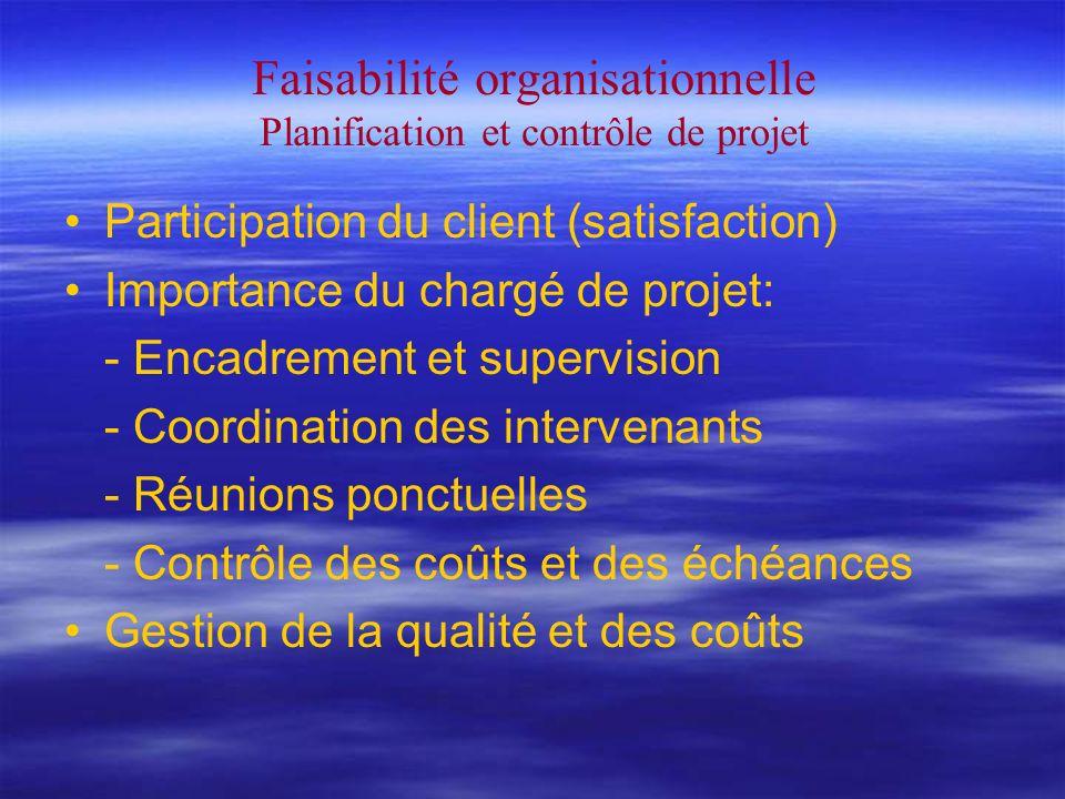 Faisabilité organisationnelle Planification et contrôle de projet Participation du client (satisfaction) Importance du chargé de projet: - Encadrement et supervision - Coordination des intervenants - Réunions ponctuelles - Contrôle des coûts et des échéances Gestion de la qualité et des coûts