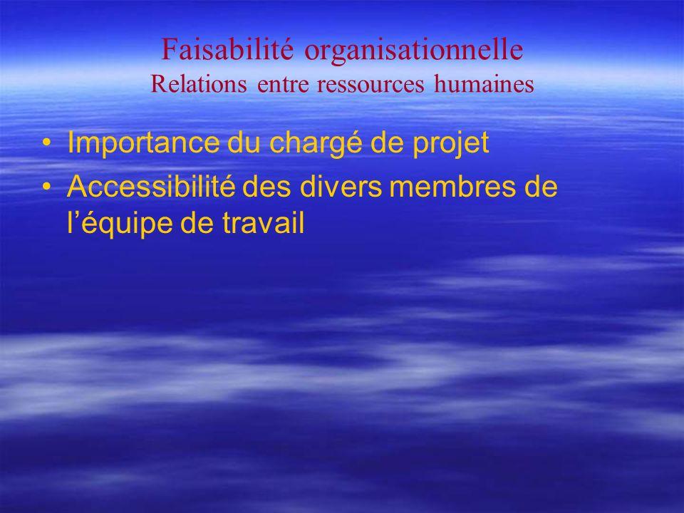 Faisabilité organisationnelle Relations entre ressources humaines Importance du chargé de projet Accessibilité des divers membres de léquipe de travail
