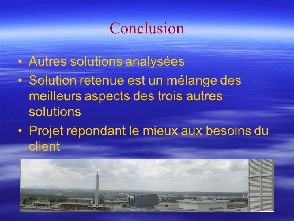 Conclusion Autres solutions analysées Solution retenue est un mélange des meilleurs aspects des trois autres solutions Projet répondant le mieux aux besoins du client