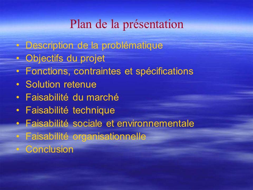 Plan de la présentation Description de la problématique Objectifs du projet Fonctions, contraintes et spécifications Solution retenue Faisabilité du marché Faisabilité technique Faisabilité sociale et environnementale Faisabilité organisationnelle Conclusion