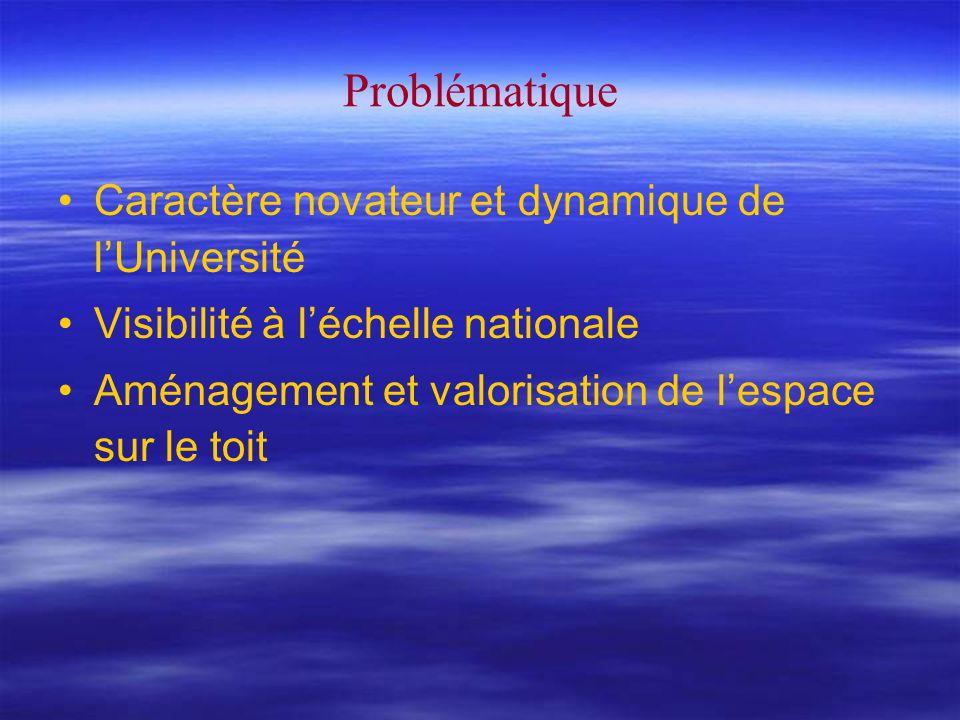 Problématique Caractère novateur et dynamique de lUniversité Visibilité à léchelle nationale Aménagement et valorisation de lespace sur le toit