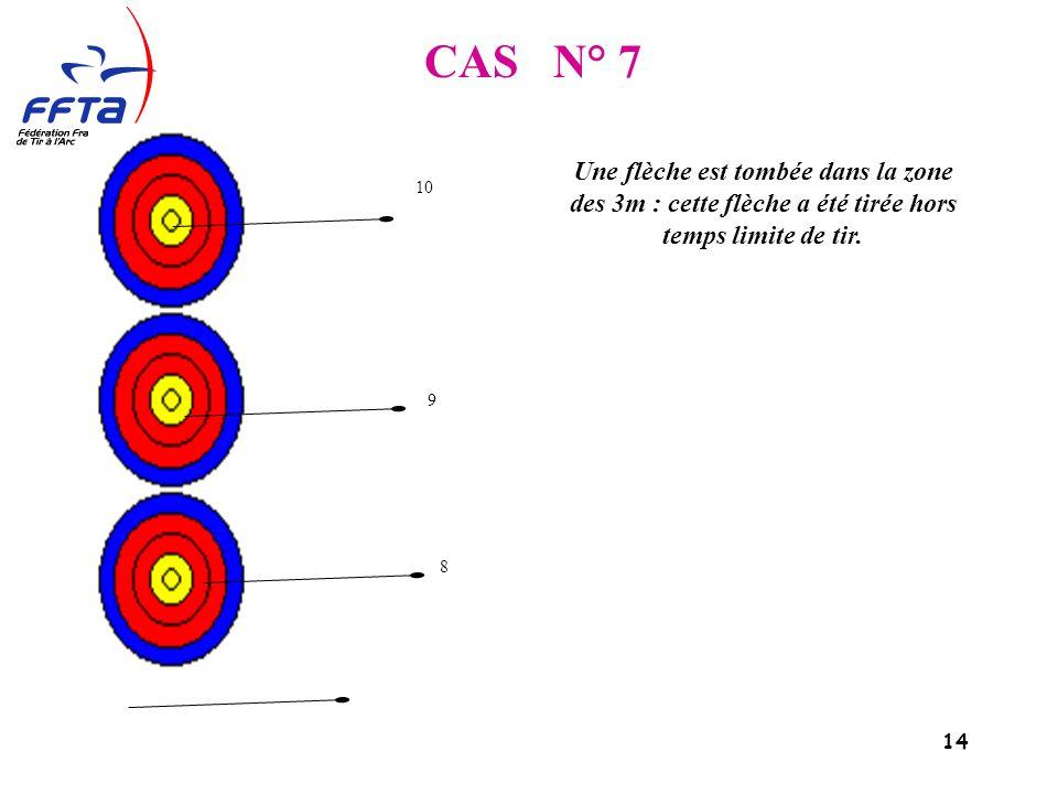 14 CAS N° 7 Une flèche est tombée dans la zone des 3m : cette flèche a été tirée hors temps limite de tir.