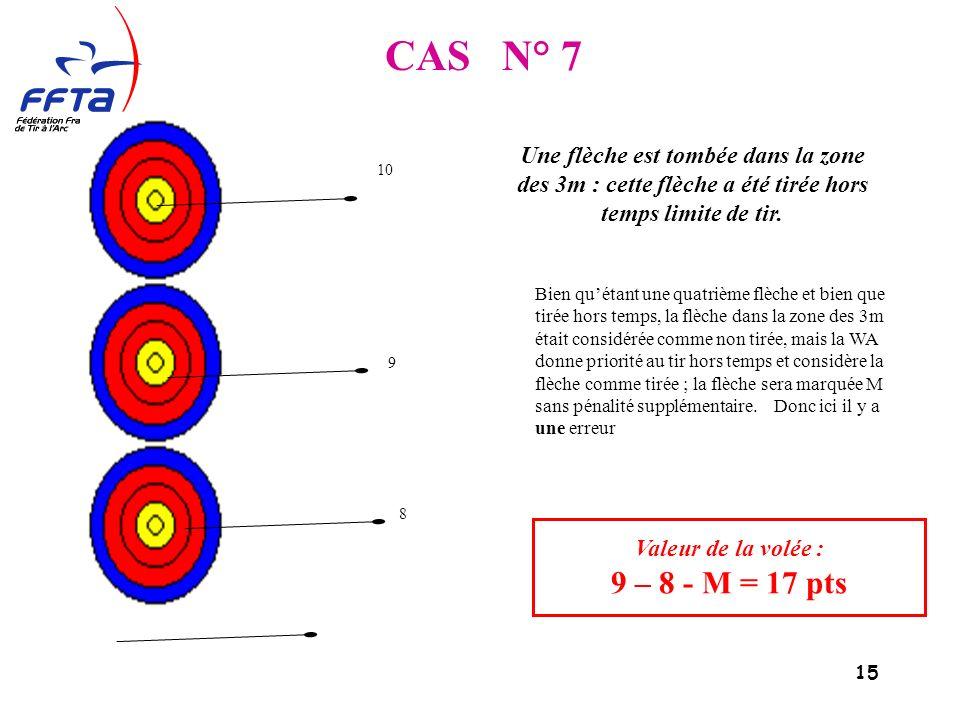 15 CAS N° 7 Une flèche est tombée dans la zone des 3m : cette flèche a été tirée hors temps limite de tir.