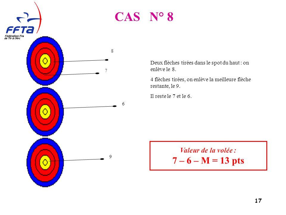 17 CAS N° 8 Valeur de la volée : 7 – 6 – M = 13 pts 8 7 6 9 Deux flèches tirées dans le spot du haut : on enlève le 8.