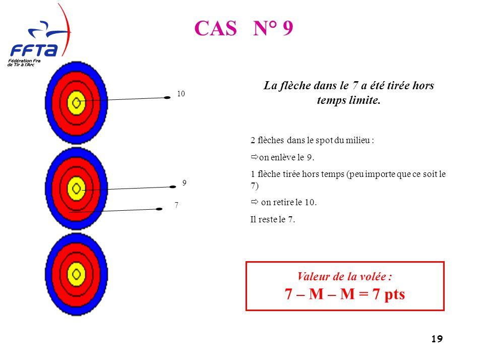 19 CAS N° 9 La flèche dans le 7 a été tirée hors temps limite.