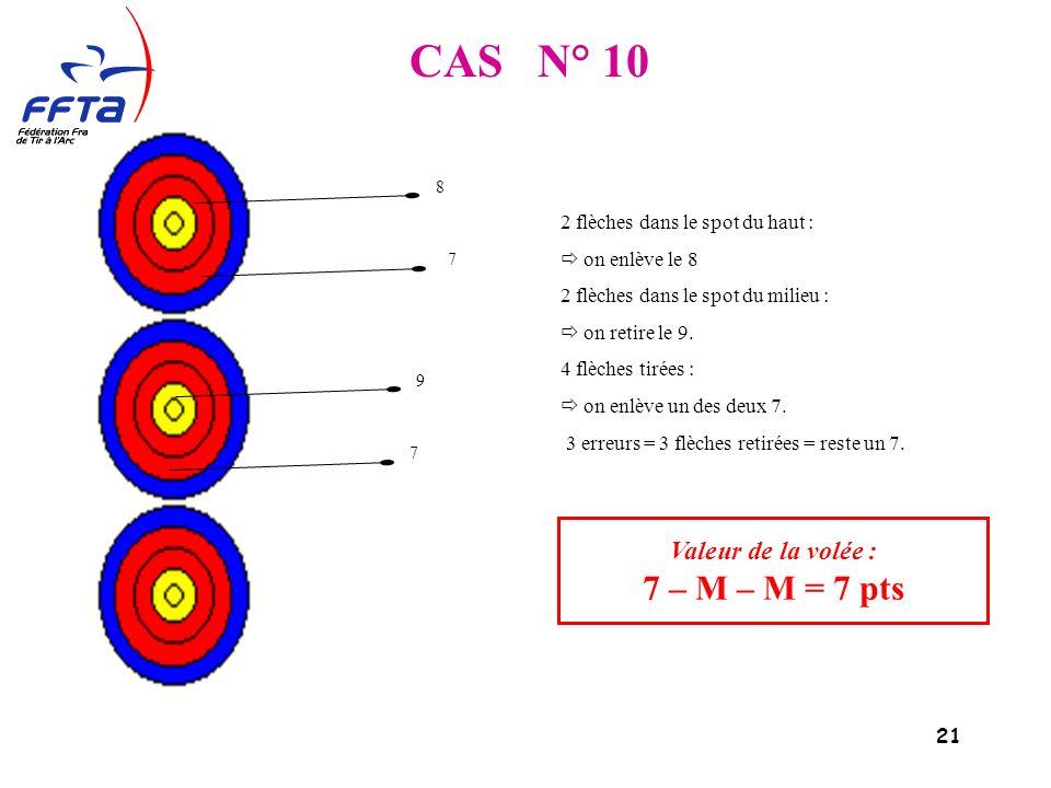 21 CAS N° 10 Valeur de la volée : 7 – M – M = 7 pts 8 7 9 7 2 flèches dans le spot du haut : on enlève le 8 2 flèches dans le spot du milieu : on retire le 9.
