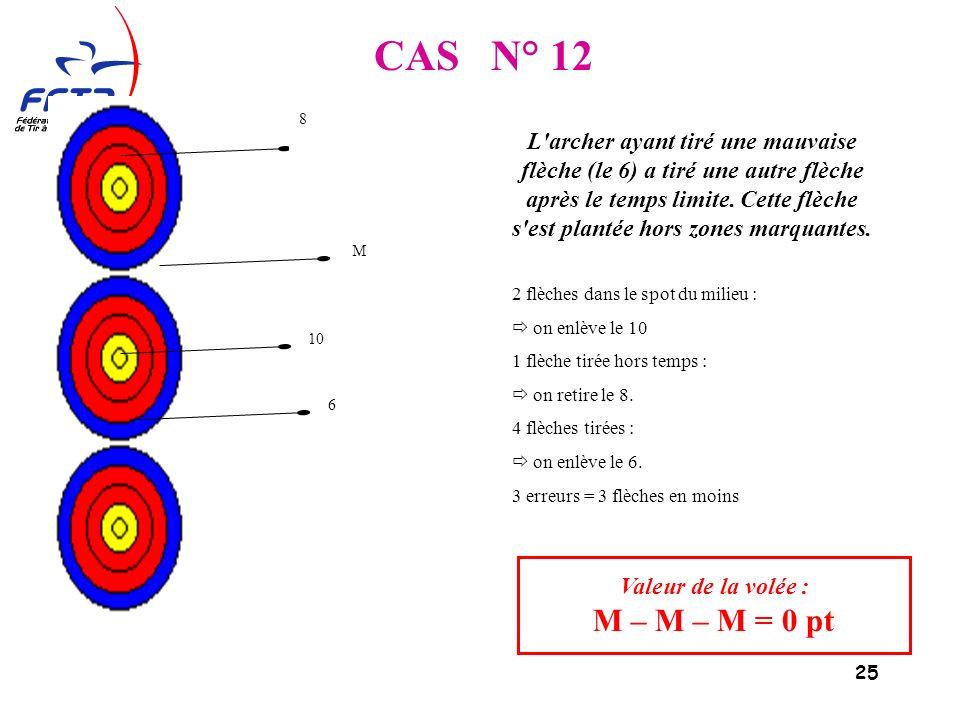 25 CAS N° 12 L archer ayant tiré une mauvaise flèche (le 6) a tiré une autre flèche après le temps limite.