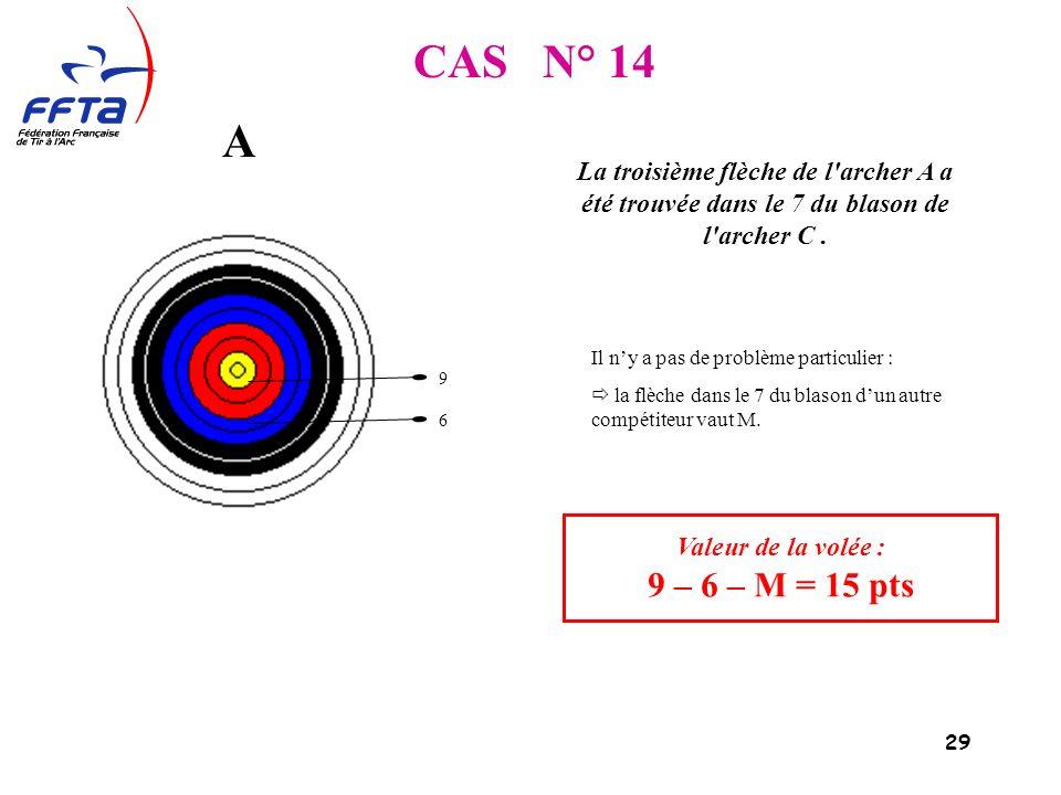 29 CAS N° 14 Valeur de la volée : 9 – 6 – M = 15 pts La troisième flèche de l archer A a été trouvée dans le 7 du blason de l archer C.