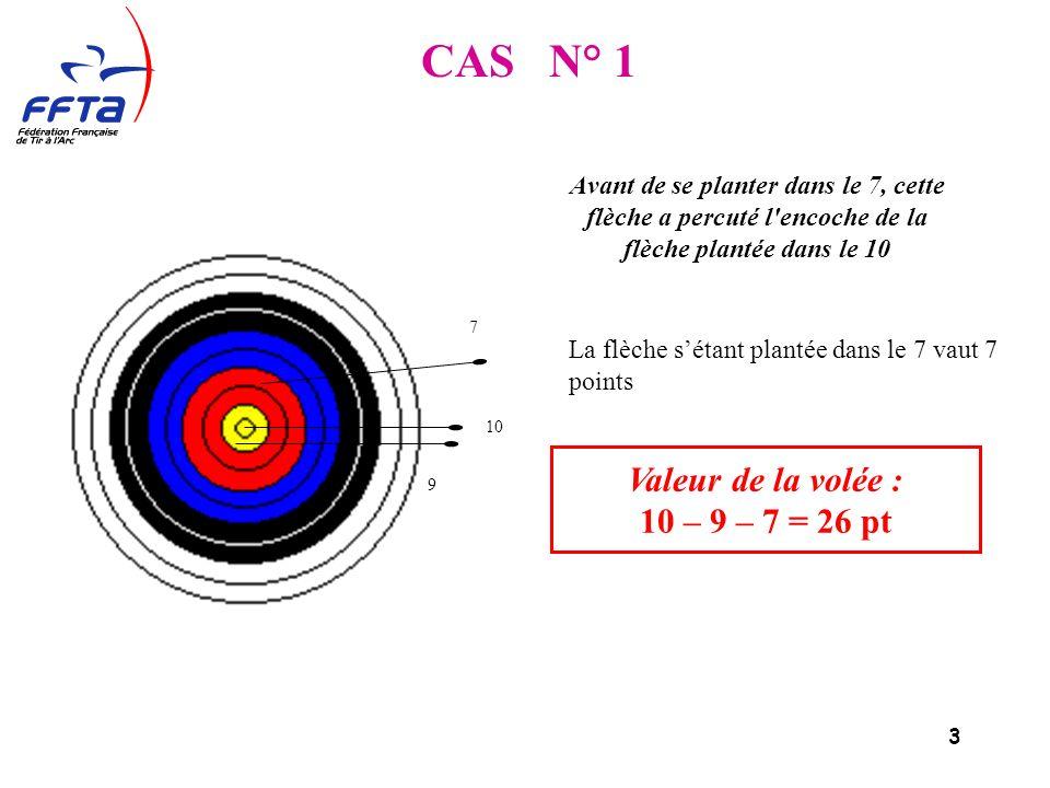 3 Avant de se planter dans le 7, cette flèche a percuté l encoche de la flèche plantée dans le 10 9 7 10 Valeur de la volée : 10 – 9 – 7 = 26 pt CAS N° 1 La flèche sétant plantée dans le 7 vaut 7 points