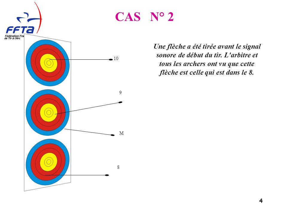 4 10 9 M 8 CAS N° 2 Une flèche a été tirée avant le signal sonore de début du tir.
