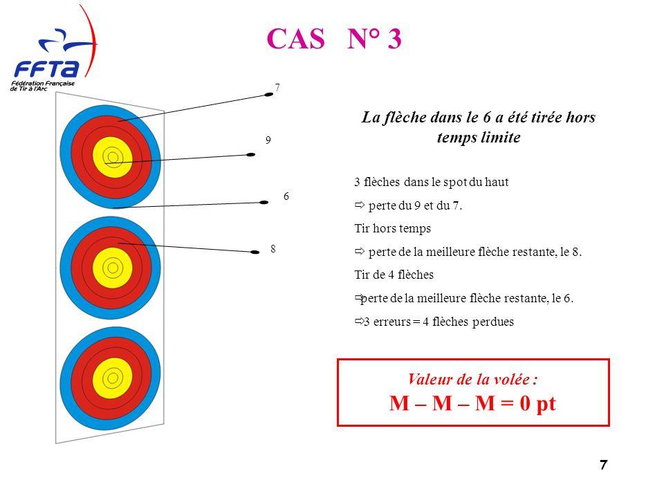 7 CAS N° 3 La flèche dans le 6 a été tirée hors temps limite Valeur de la volée : M – M – M = 0 pt 7 9 6 8 3 flèches dans le spot du haut perte du 9 et du 7.