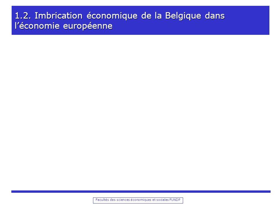 Facultés des sciences économiques et sociales FUNDP 1.2.