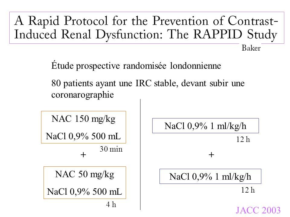 JACC 2003 Étude prospective randomisée londonnienne 80 patients ayant une IRC stable, devant subir une coronarographie NAC 150 mg/kg NaCl 0,9% 500 mL