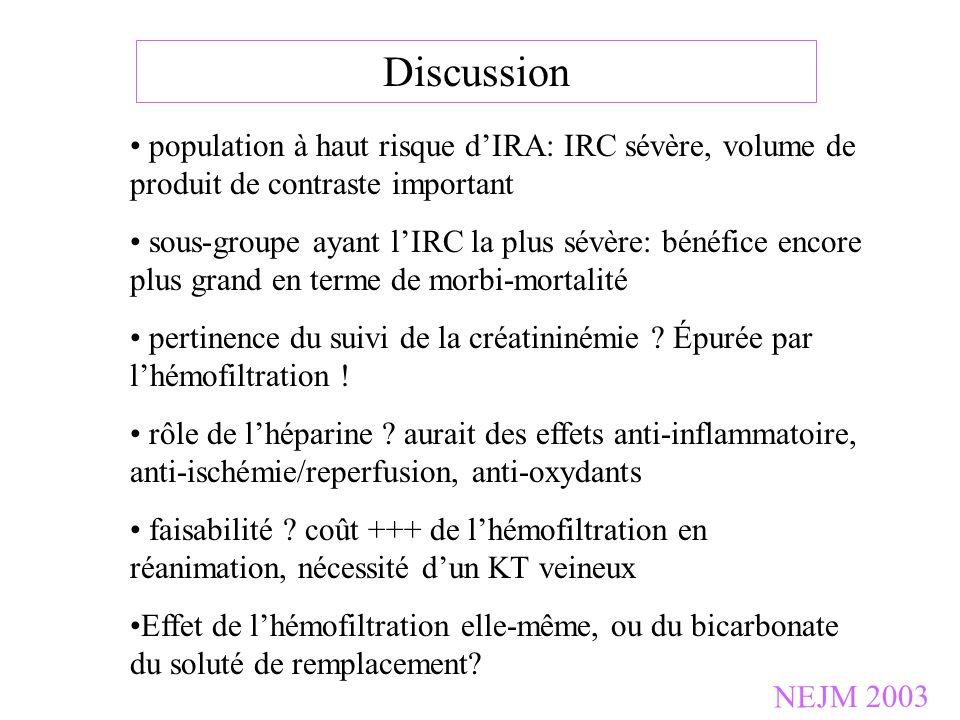 Discussion population à haut risque dIRA: IRC sévère, volume de produit de contraste important sous-groupe ayant lIRC la plus sévère: bénéfice encore
