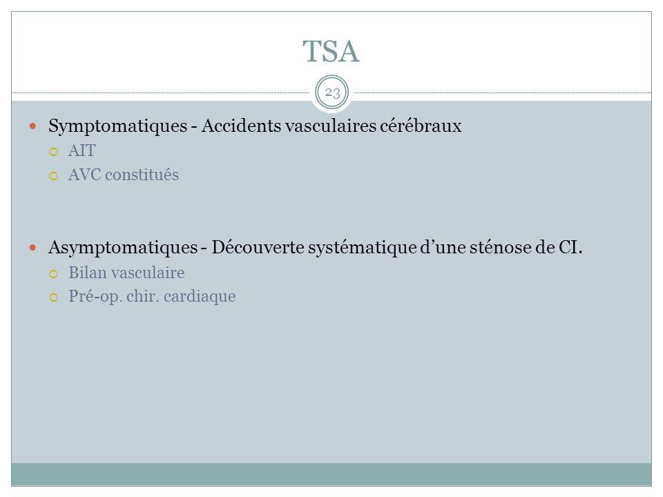 TSA Symptomatiques - Accidents vasculaires cérébraux AIT AVC constitués Asymptomatiques - Découverte systématique dune sténose de CI. Bilan vasculaire