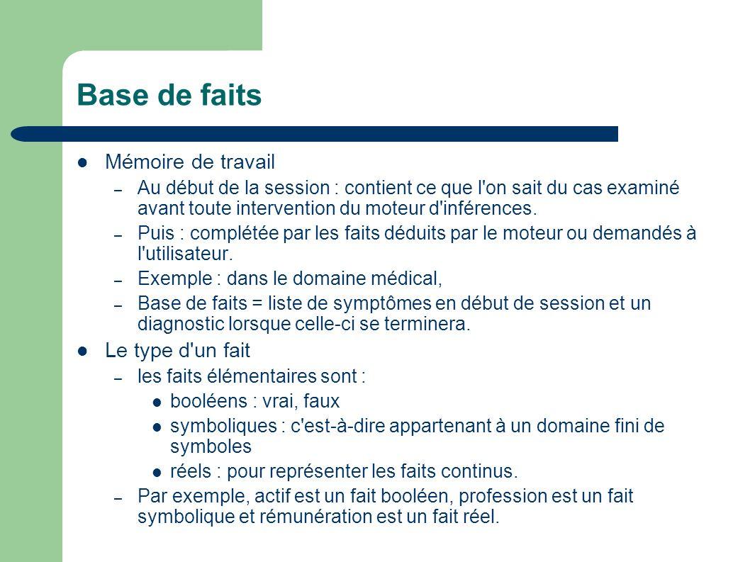 Base de faits Mémoire de travail – Au début de la session : contient ce que l on sait du cas examiné avant toute intervention du moteur d inférences.