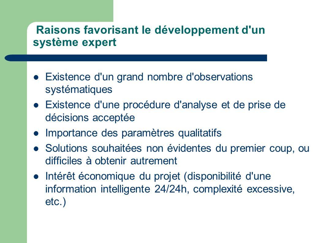 Raisons favorisant le développement d'un système expert Existence d'un grand nombre d'observations systématiques Existence d'une procédure d'analyse e