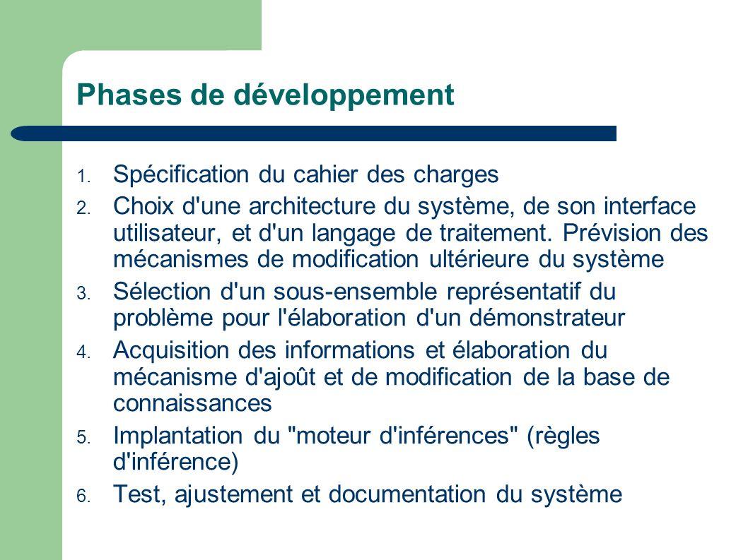 Phases de développement 1. Spécification du cahier des charges 2. Choix d'une architecture du système, de son interface utilisateur, et d'un langage d