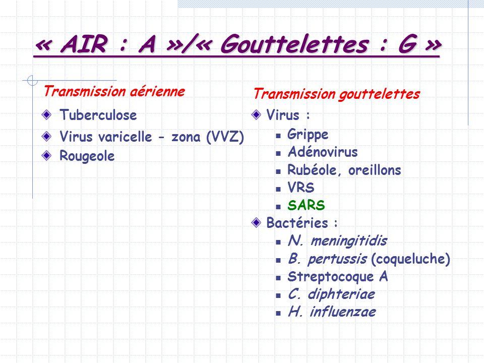 Transmission aérienne Tuberculose Virus varicelle - zona (VVZ) Rougeole Transmission gouttelettes Virus : Grippe Adénovirus Rubéole, oreillons VRS SAR