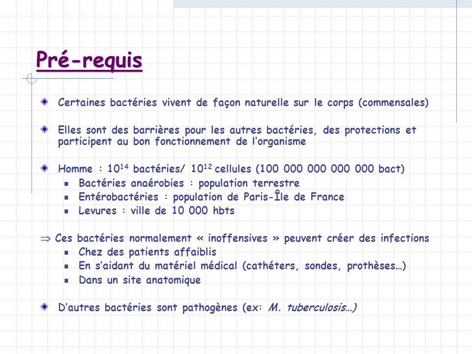 Bactérie Multi-Résistantes : BMR La (sur)consommation dantibiotiques (ATB) a permis le développement de systèmes de défense par les bactéries (commensales ou pathogènes) leur permettant de résister aux antibiotiques : Staphylococcus aureus résistant à la méticilline : SARM Entérobactéries BLSE etc.… E coli BLSEE coli sauvage