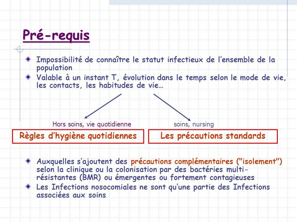 Pré-requis Impossibilité de connaître le statut infectieux de lensemble de la population Valable à un instant T, évolution dans le temps selon le mode
