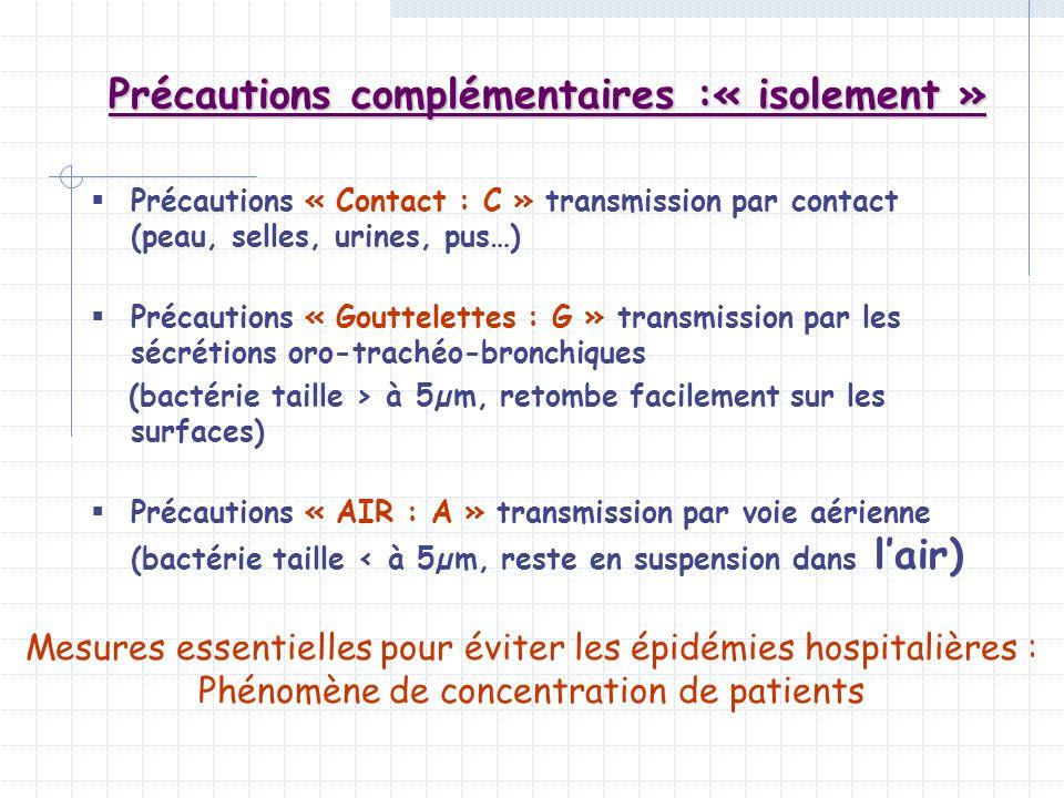 Précautions complémentaires :« isolement » Précautions « Contact : C » transmission par contact (peau, selles, urines, pus…) Précautions « Gouttelette