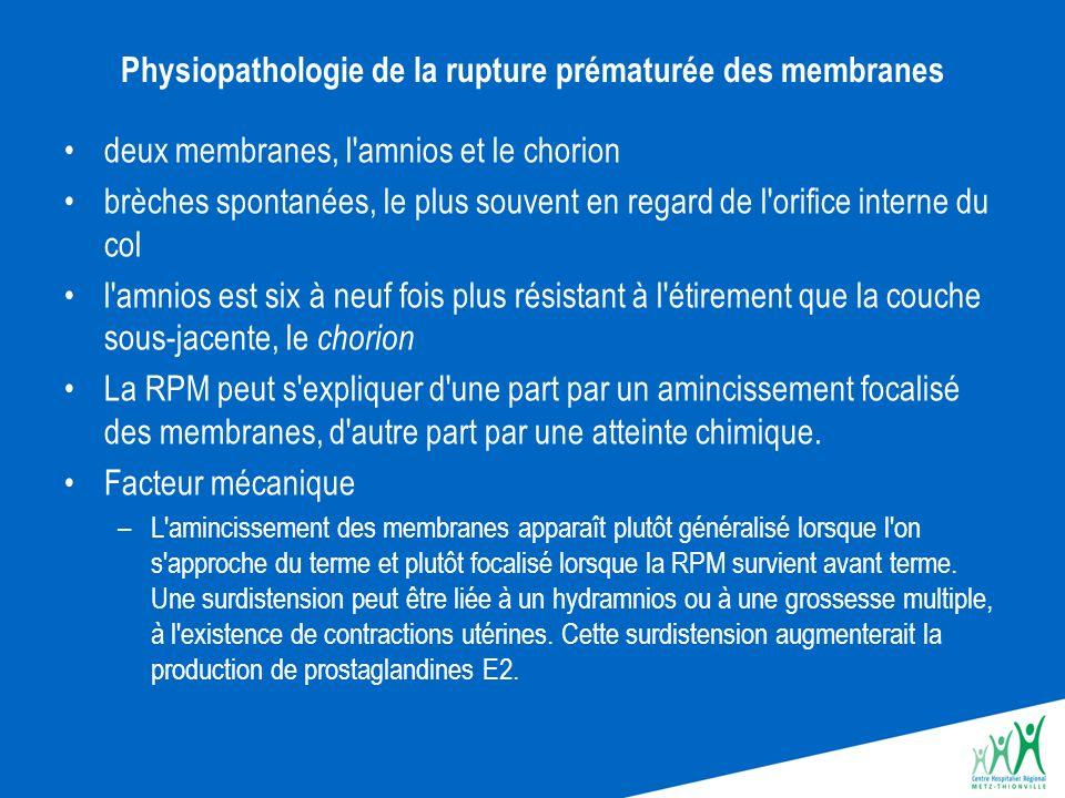 Devenir des enfants après rupture prématurée des membranes –Le devenir néonatal des enfants nés après RPM est essentiellement d une part la prématurité et d autre part à la RPM et à ses conséquences propres.