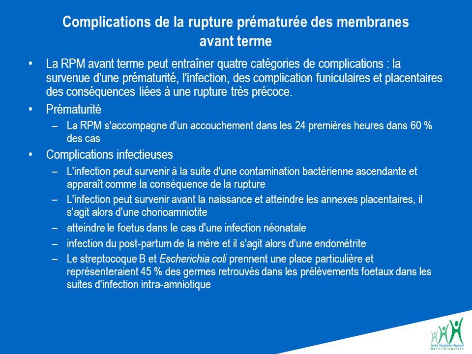 Complications de la rupture prématurée des membranes avant terme La RPM avant terme peut entraîner quatre catégories de complications : la survenue d'