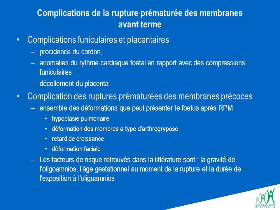 Complications de la rupture prématurée des membranes avant terme Complications funiculaires et placentaires –procidence du cordon, –anomalies du rythm
