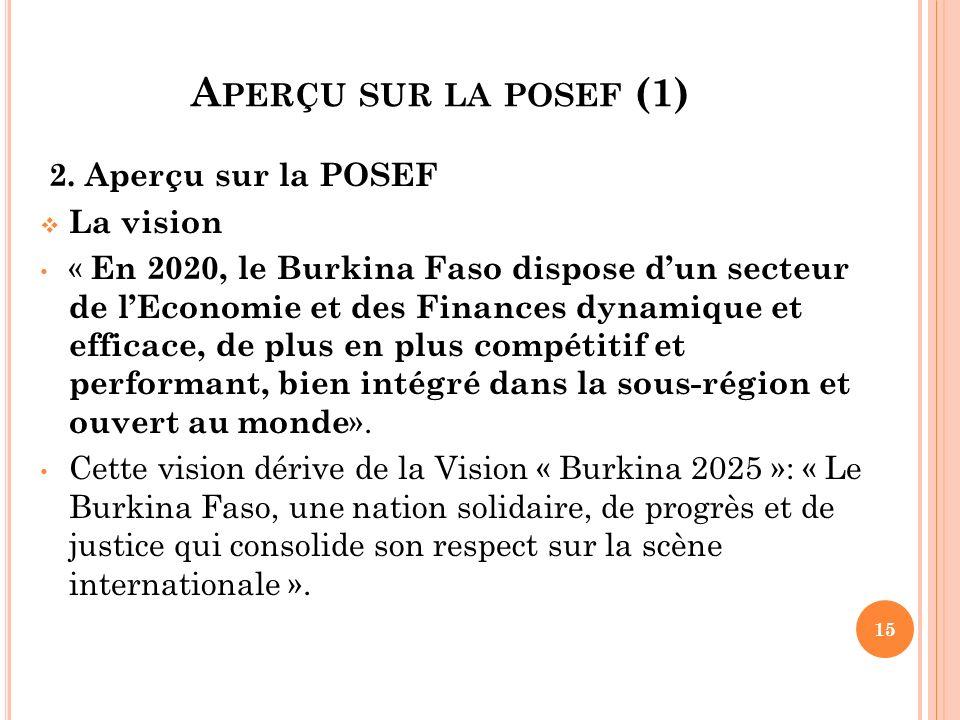 A PERÇU SUR LA POSEF (1) 2. Aperçu sur la POSEF La vision « En 2020, le Burkina Faso dispose dun secteur de lEconomie et des Finances dynamique et eff