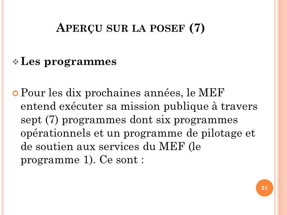 A PERÇU SUR LA POSEF (7) Les programmes Pour les dix prochaines années, le MEF entend exécuter sa mission publique à travers sept (7) programmes dont