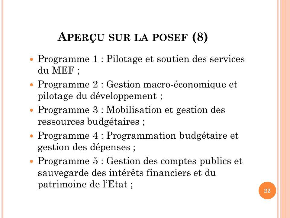 A PERÇU SUR LA POSEF (8) Programme 1 : Pilotage et soutien des services du MEF ; Programme 2 : Gestion macro-économique et pilotage du développement ;