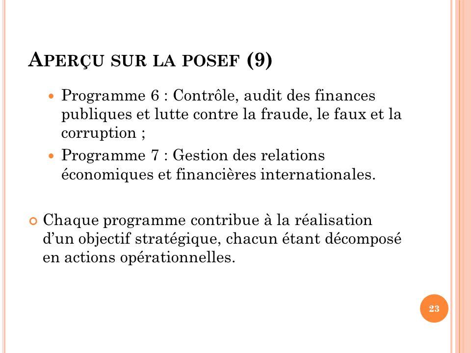 A PERÇU SUR LA POSEF (9) Programme 6 : Contrôle, audit des finances publiques et lutte contre la fraude, le faux et la corruption ; Programme 7 : Gest