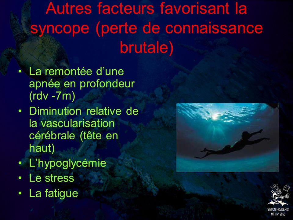 EN APNEE, IL NE FAUT JAMAIS : Faire de lhyperventilation Lhyperventilation retarde le reflexe respiratoire Lhyperventilation provoque une vasoconstric