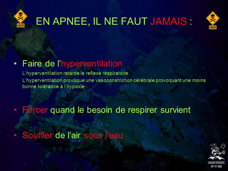 COURBE APNEE AVEC HYPERVENTILLATION Pp (torr) tps O CO 2 2 Début 100 60 40 SYNCOPE Réflexe inspiratoire anoxie