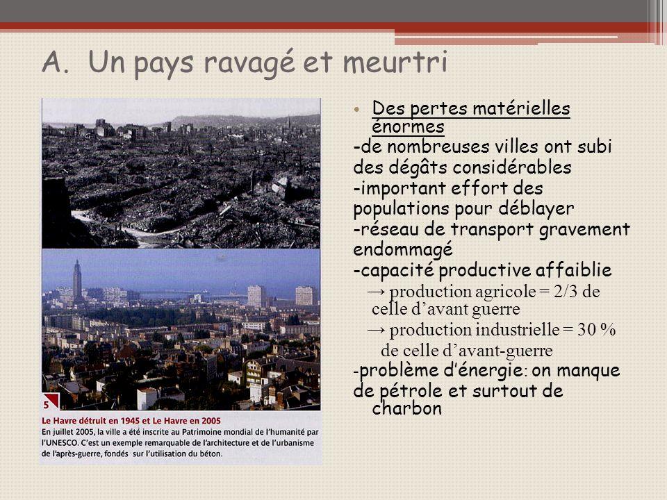 A. Un pays ravagé et meurtri Des pertes matérielles énormes -de nombreuses villes ont subi des dégâts considérables -important effort des populations