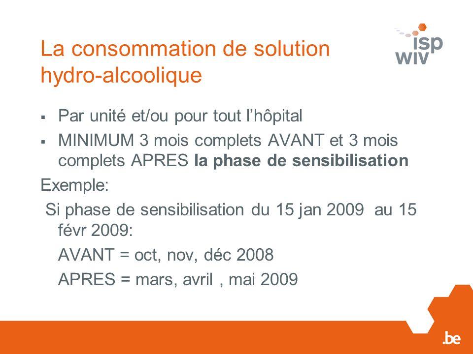 La consommation de solution hydro-alcoolique Par unité et/ou pour tout lhôpital MINIMUM 3 mois complets AVANT et 3 mois complets APRES la phase de sen