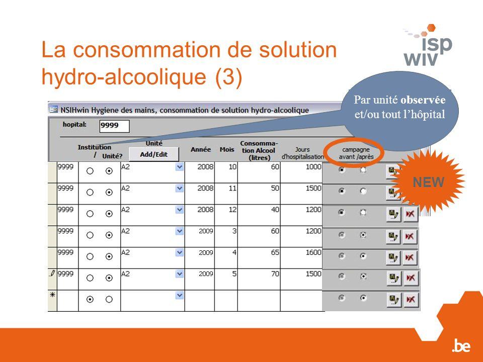 La consommation de solution hydro-alcoolique (3) Par unité observée et/ou tout lhôpital NEW