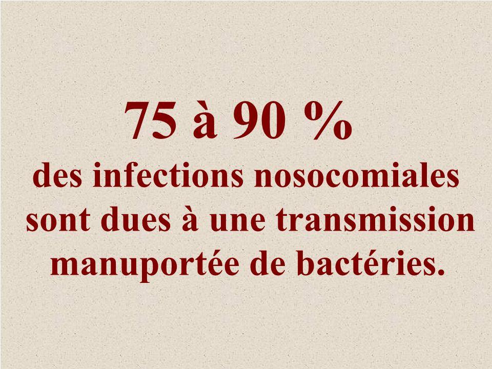 75 à 90 % des infections nosocomiales sont dues à une transmission manuportée de bactéries.
