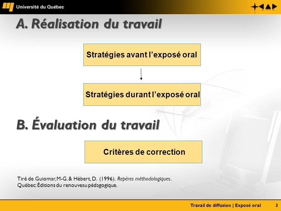 3 A. Réalisation du travail Stratégies avant lexposé oral Stratégies durant lexposé oral Critères de correction B. Évaluation du travail Tiré de Guiom