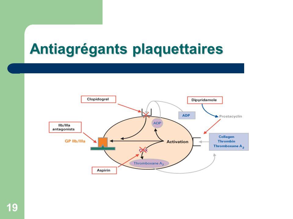 19 Antiagrégants plaquettaires
